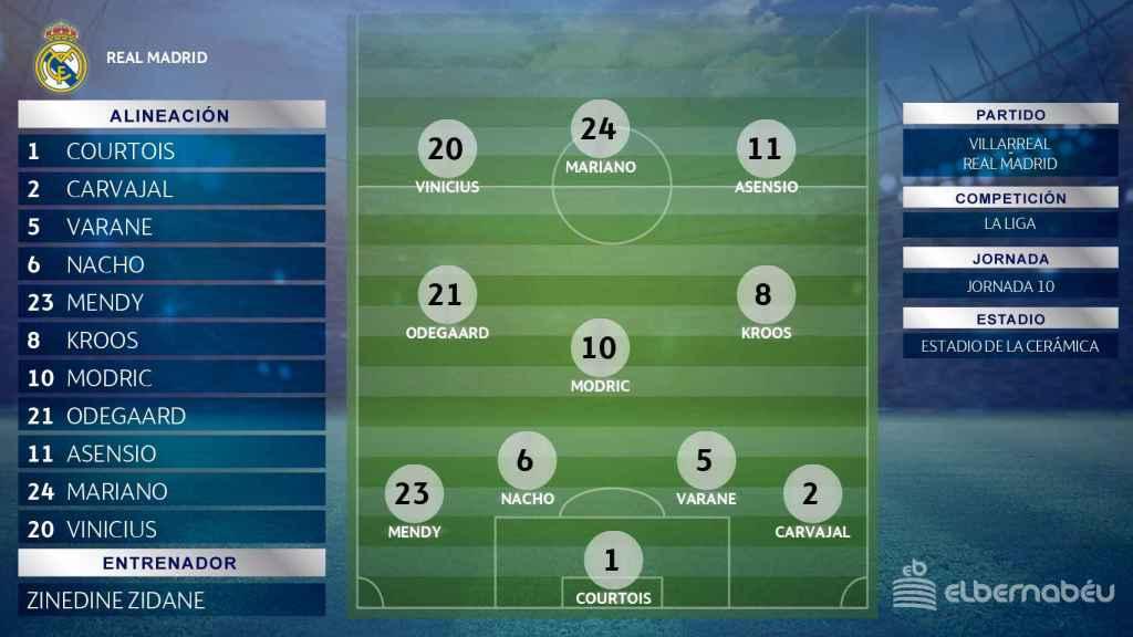 Alineación del Real Madrid ante el Villarreal