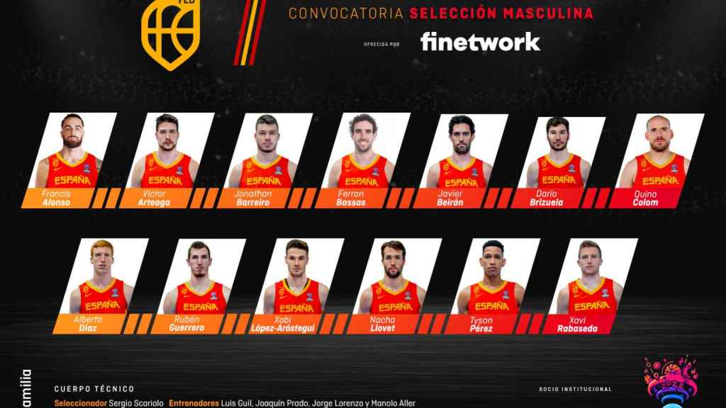 Convocatoria de España