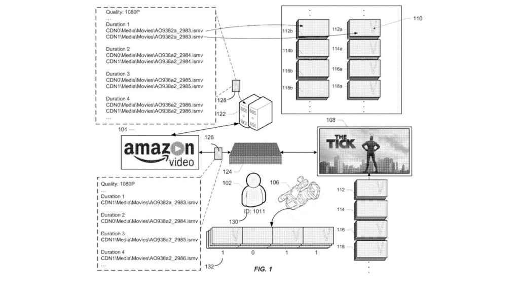 Tecnología de rastreo de piratas de Amazon