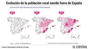 Inmigrantes en la España rural.