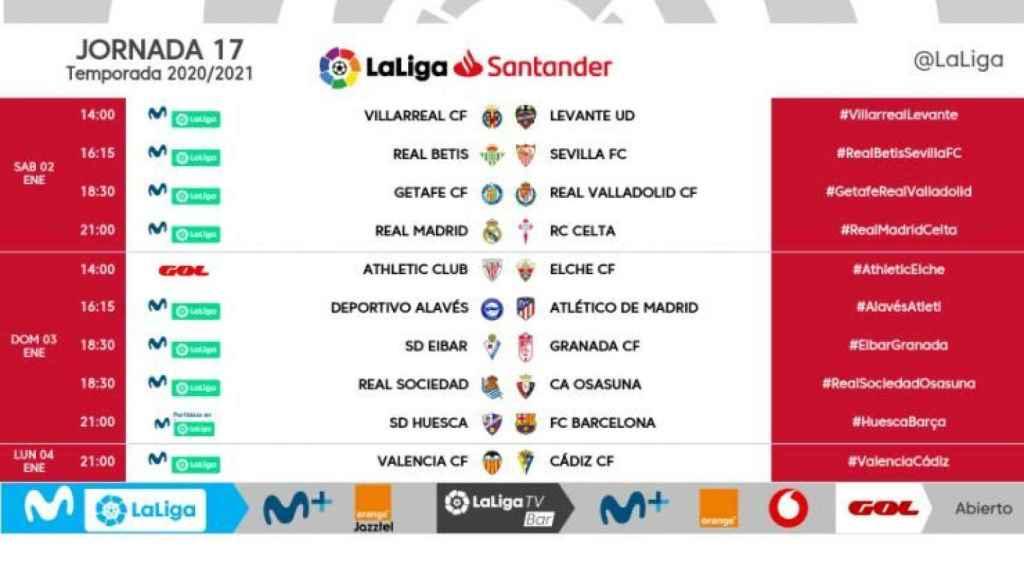 Los horarios de la jornada 17 de La Liga 2020/2021