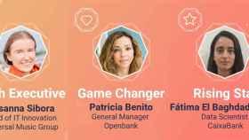 Del entretenimiento a la banca:  estas son las ganadoras de los Globant Awards Europa
