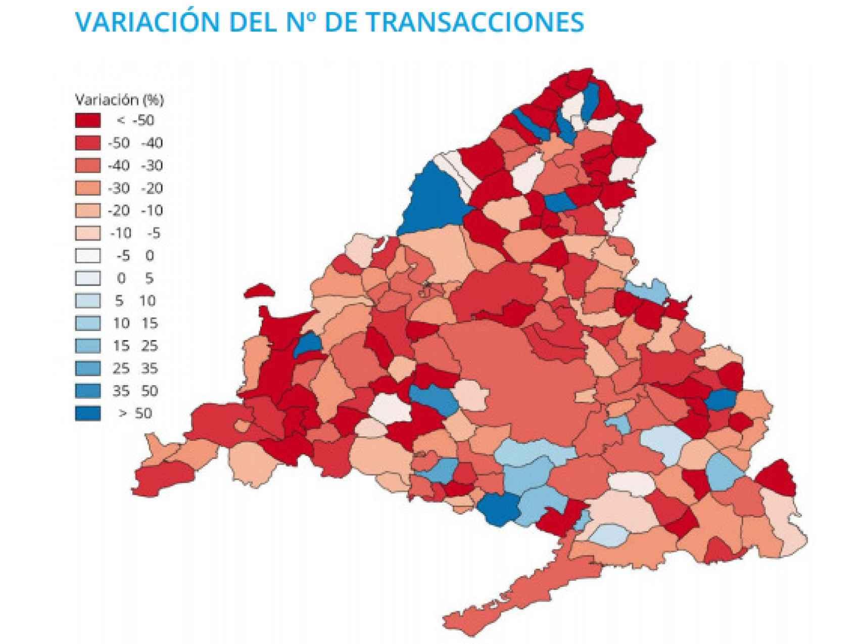 Variación de las transacciones de vivienda en la Comunidad de Madrid.