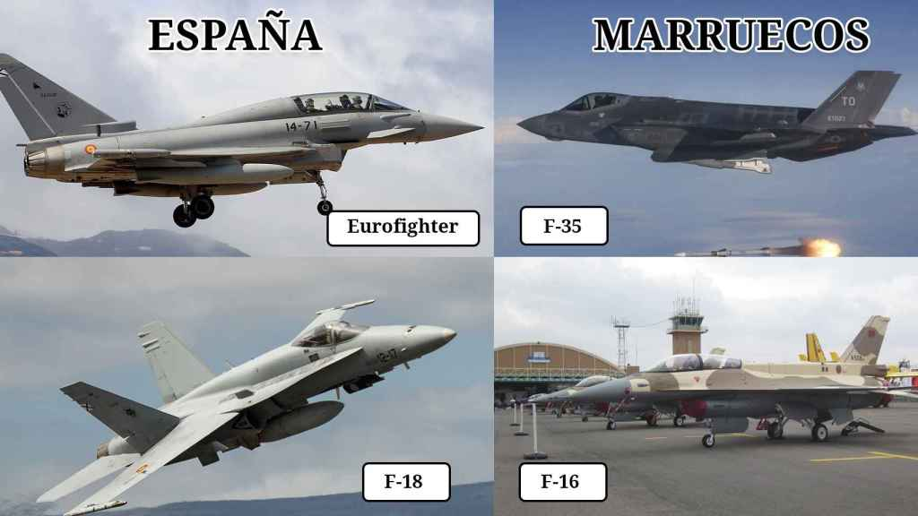 Cazas españoles frente a marroquíes