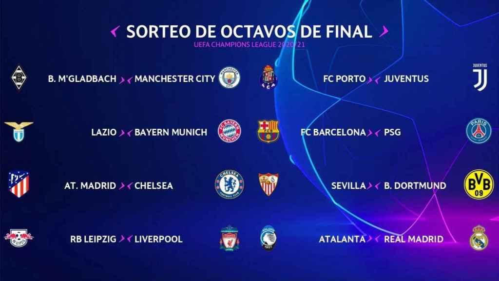 Los cruces del sorteo de octavos de final de Champions League
