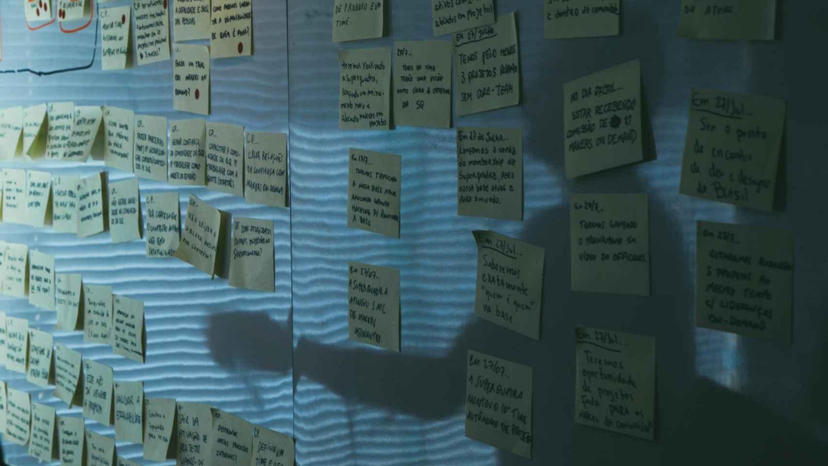 Imagen referencial de preparación de un proyecto empresarial.