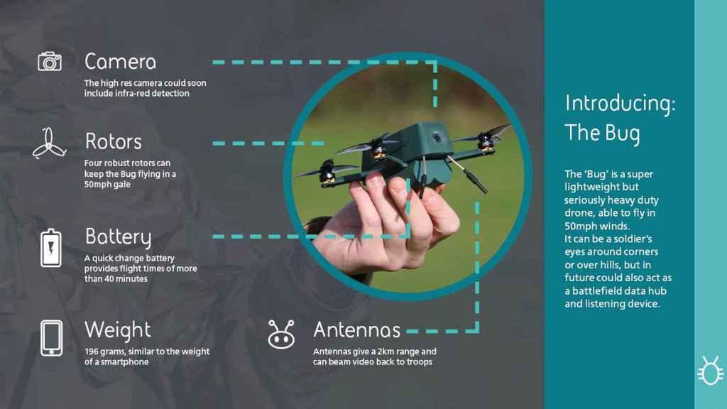Infografía del dron.