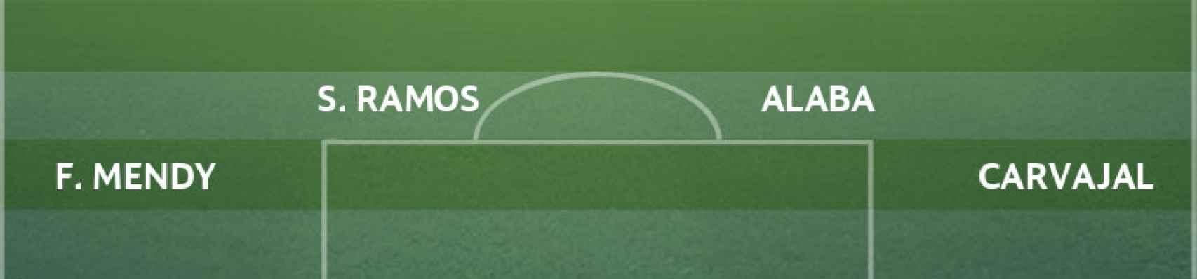 Alaba, un tres por uno para el Real Madrid