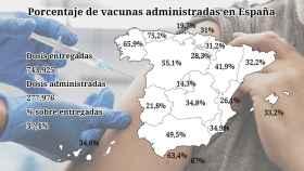 Imagen del porcentaje de vacunas administradas en España