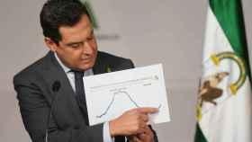 El presidente de la Junta, Juanma Moreno, durante su comparecencia.