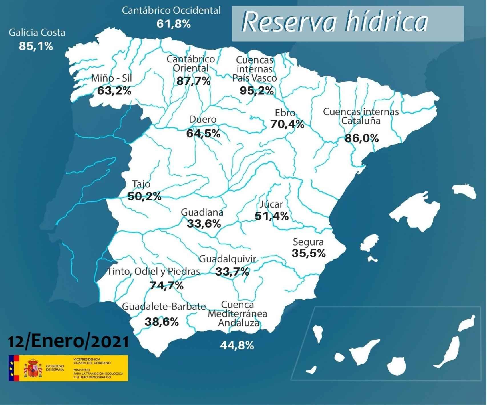 Reserva hídrica 12 enero 2021