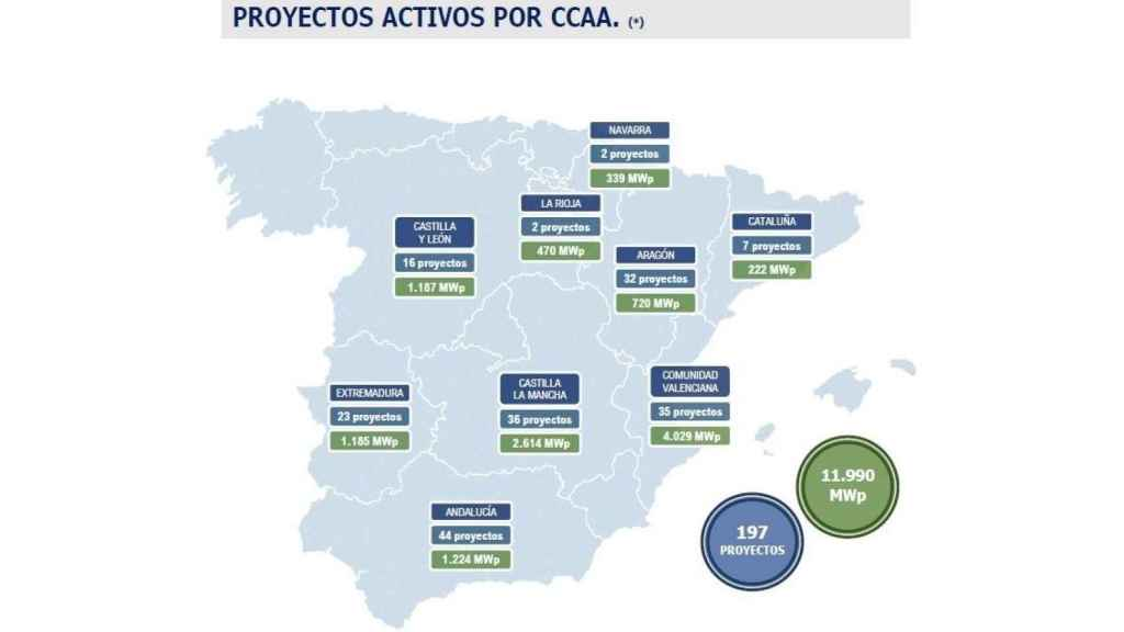 Proyectos previstos en España por Harbour Energy. EE