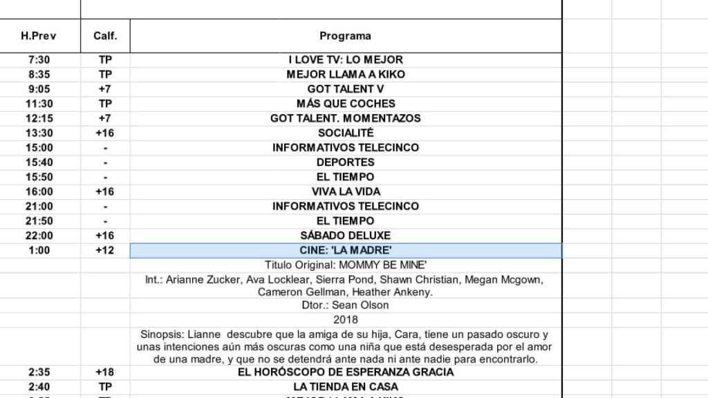 Parrilla de Telecinco para el sábado 16 de enero.