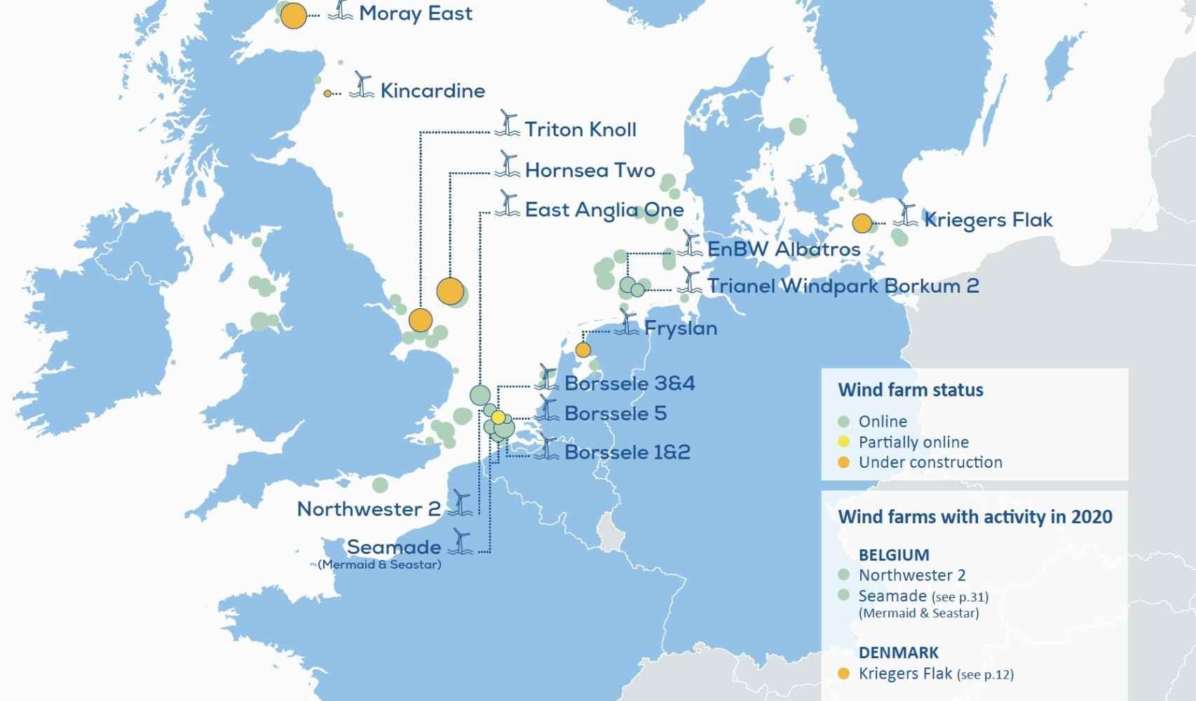 Eólica offshore en la UE