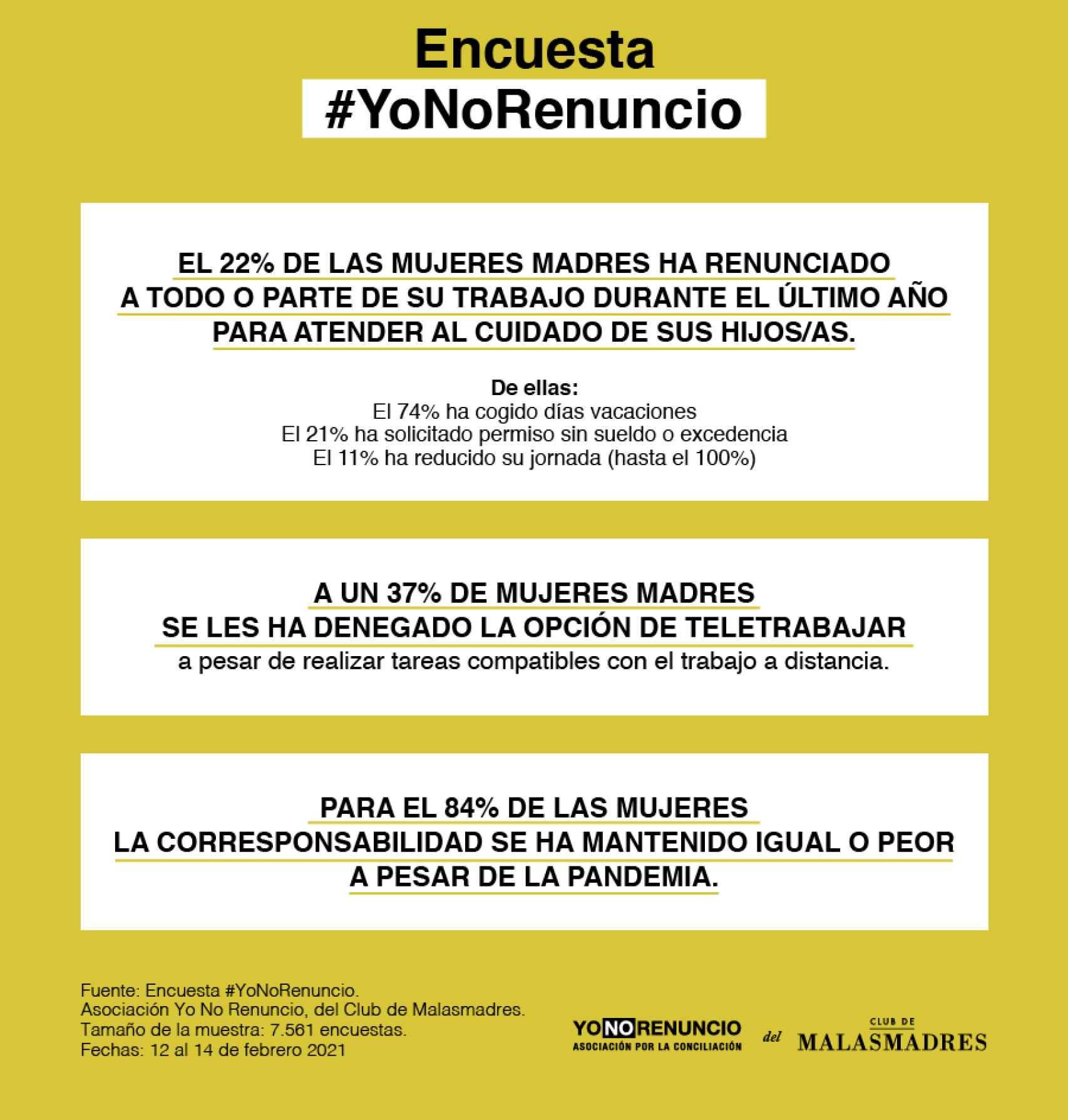 Gráfico de la campaña #YoNoRenuncio.