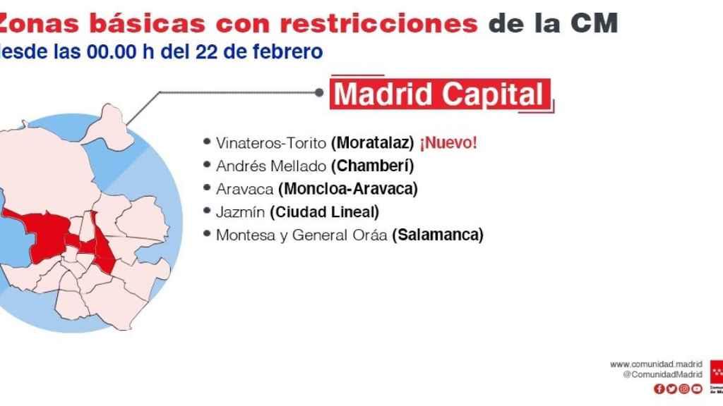Zonas básicas de salud con restricciones en la capital
