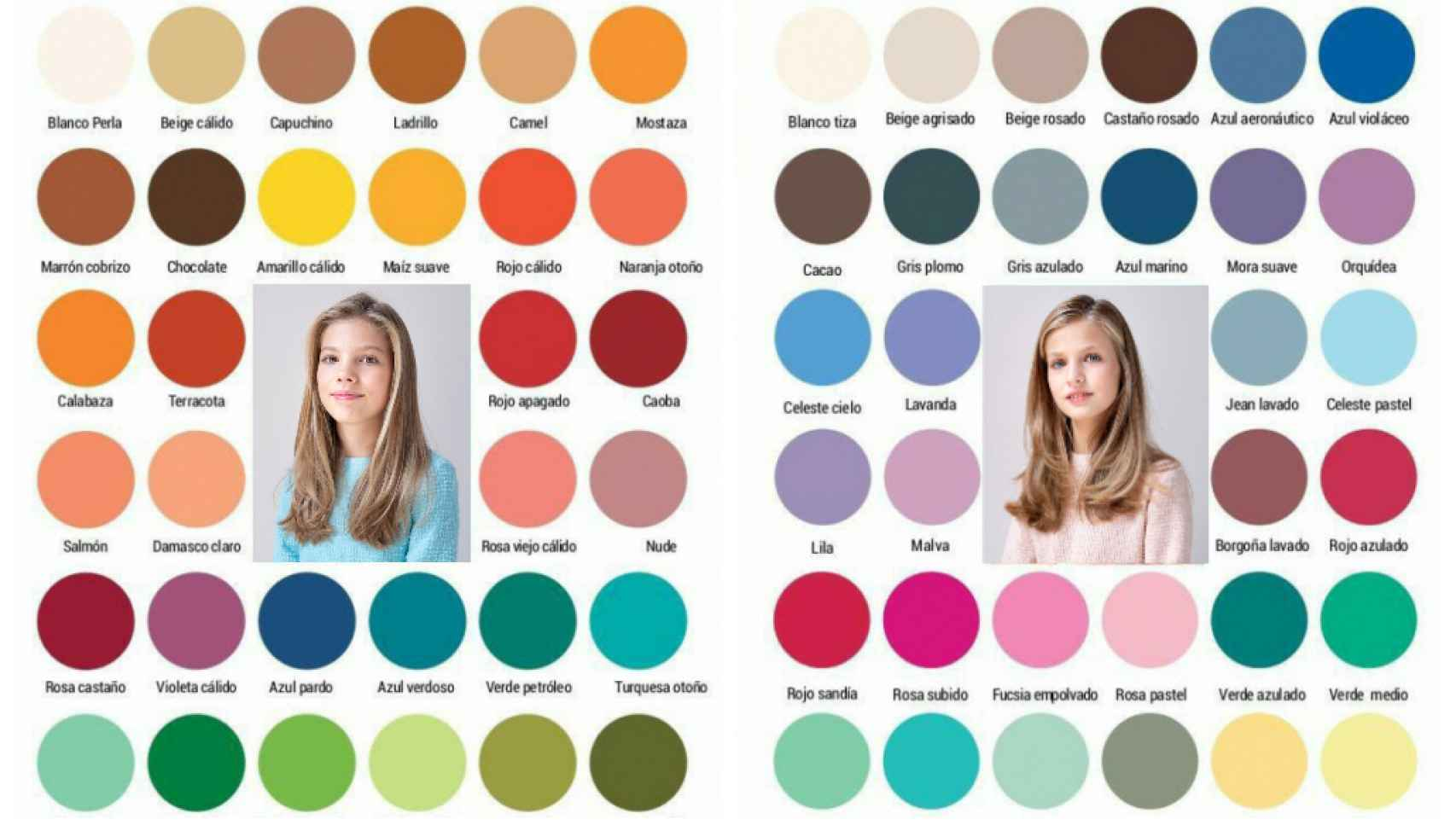La tabla de colores que favorecen a Leonor y Sofía, elaborada por Antònia Fuster, de Help Estilistas.