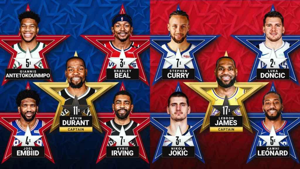 Los quintetos titulares del All Star