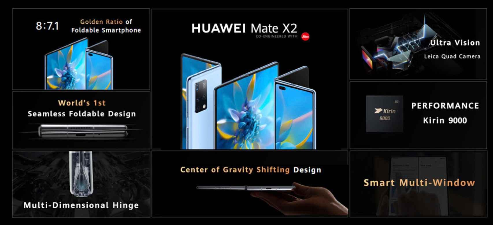 Características del Huawei Mate X2