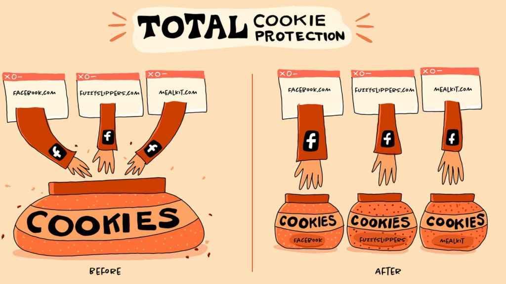 Nueva protección contra cookies de Firefox