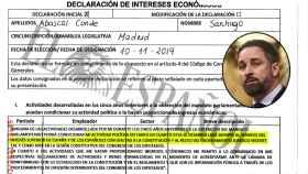 La declaración de intereses de Santiago Abascal.