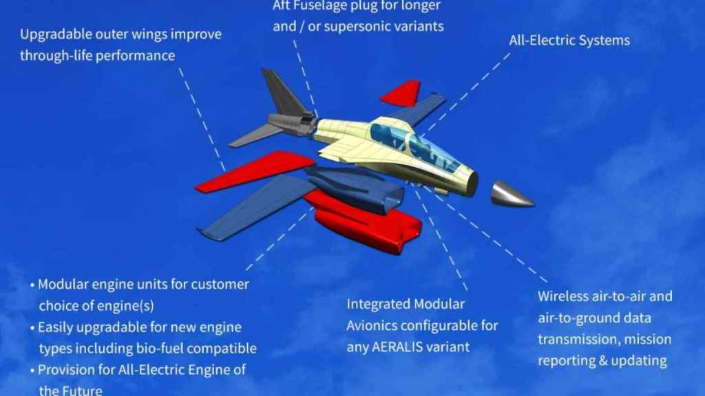 Avión modular
