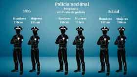 Propuesta altura para acceder a la Policía Nacional