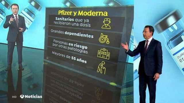 Matías Prats en el plató de Antena 3 Noticias en la explicación que se ha hecho viral.