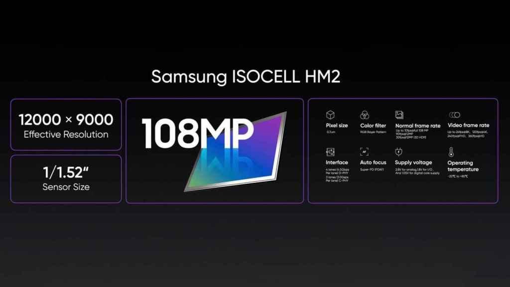 Sensor Samsung ISOCELL HM2.