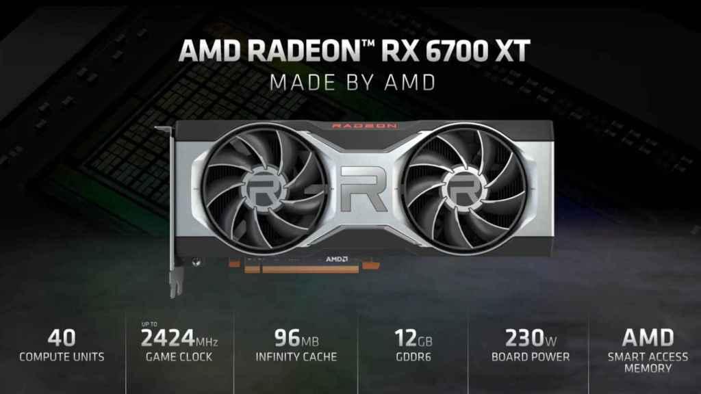 Características de la Radeon RX 6700 XT