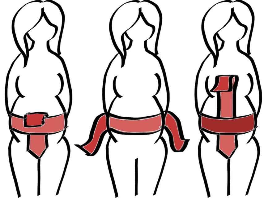 Dibujo de tres posibles métodos para atar la faja durante el embarazo y el parto.