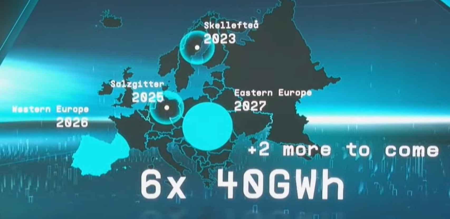 Imagen de los proyectos de plantas del grupo Volkswagen para Europa.