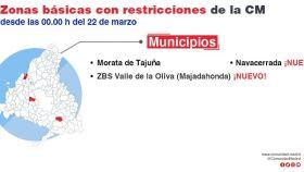 Imagen con las nuevas zonas en las que la Comunidad de Madrid mantiene las restricciones.