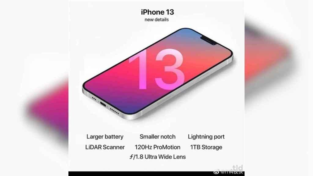 Imagen filtrada del posible iPhone 13