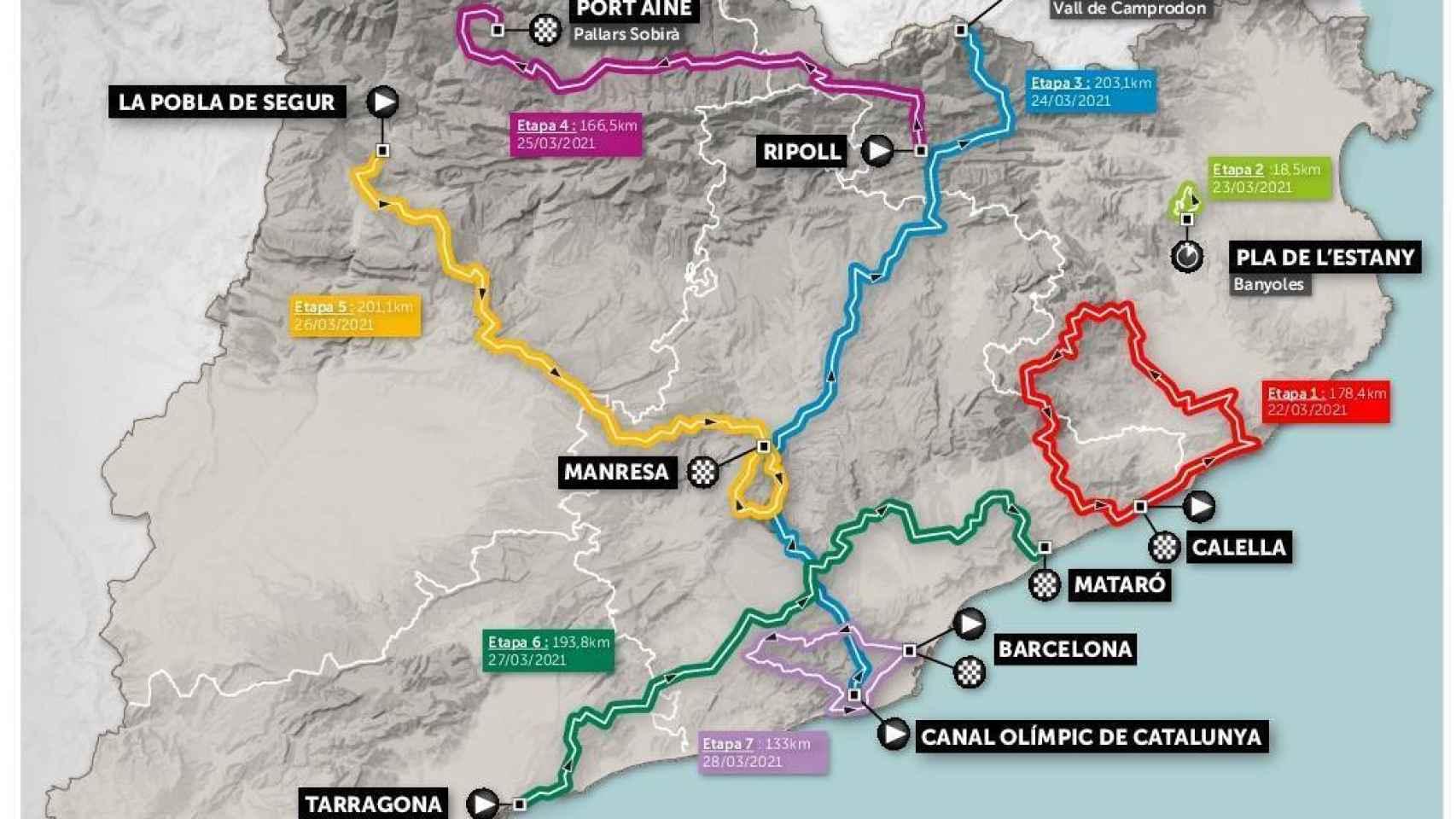 El recorrido de la Volta a Cataluña 2021