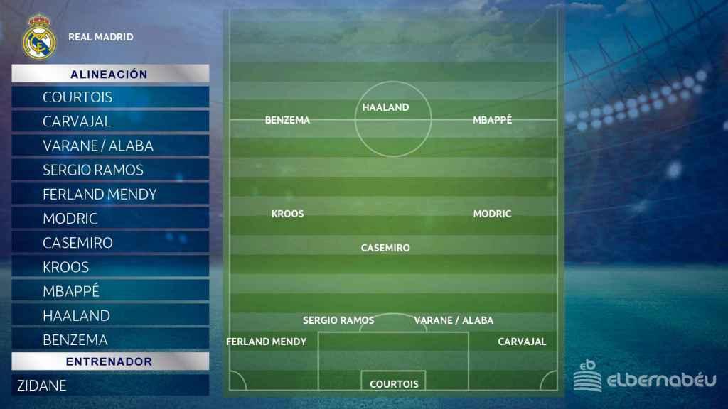 Posible once de gala del Real Madrid para la temporada 2021/2022