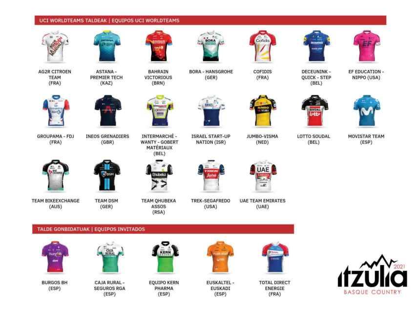 Los equipos que estarán en la Itzulia Basque Country 2021, la Vuelta al País Vasco