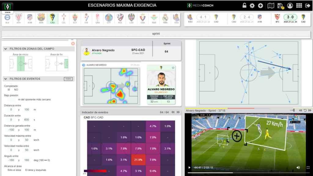 Mediacoach permite ver diferentes estadísticas del rival.
