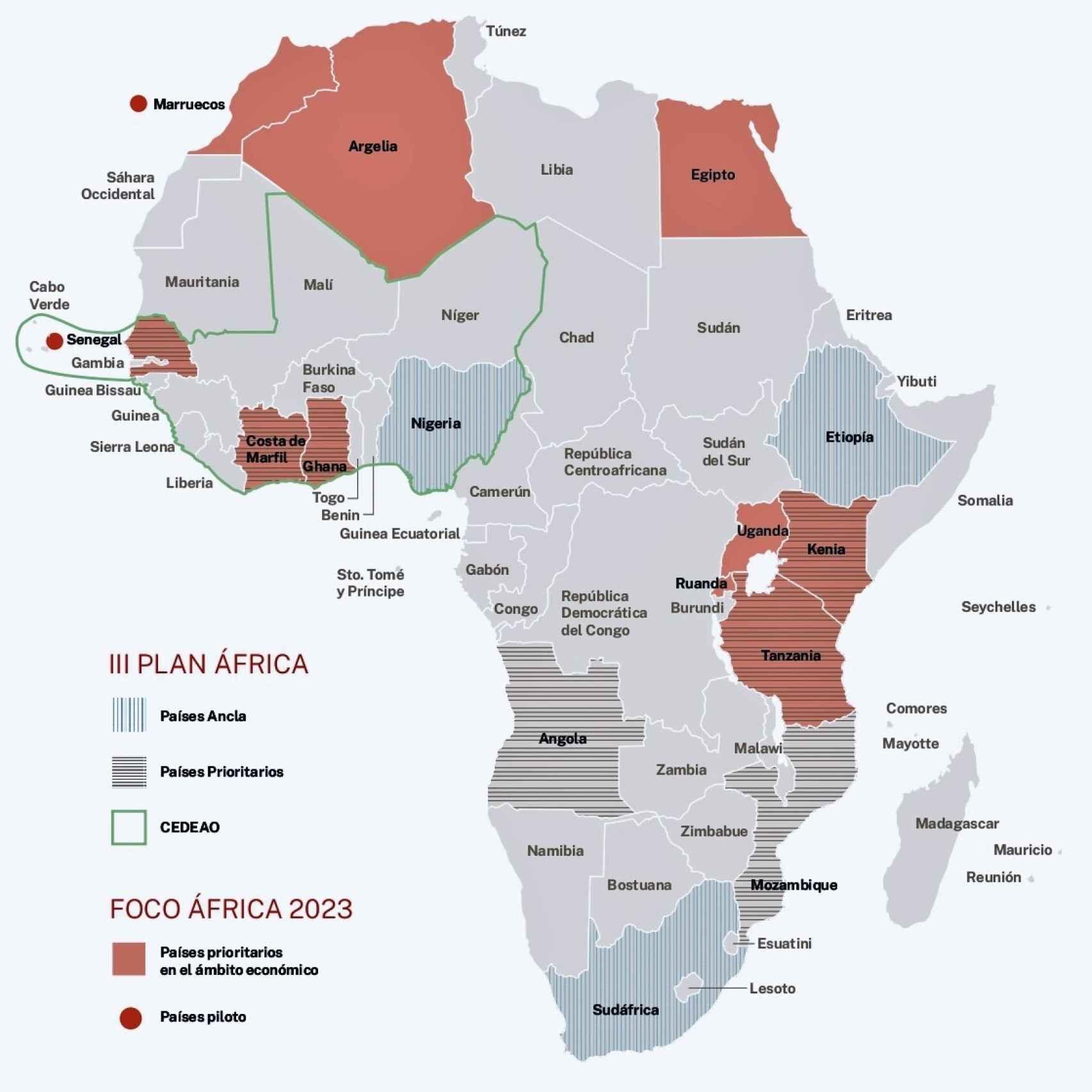 Mapa de prioridades de España en África