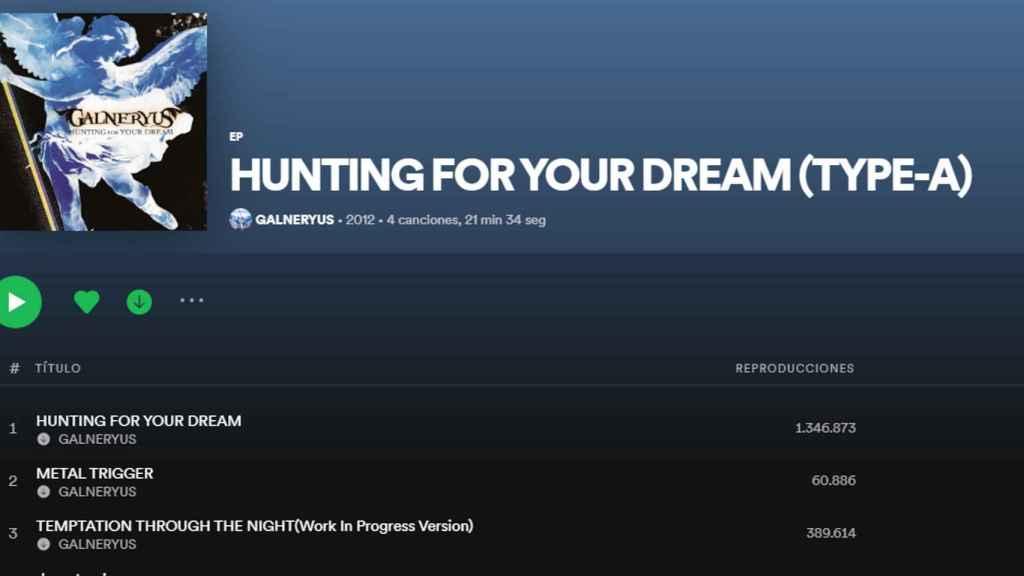 Álbum descargado en Spotify