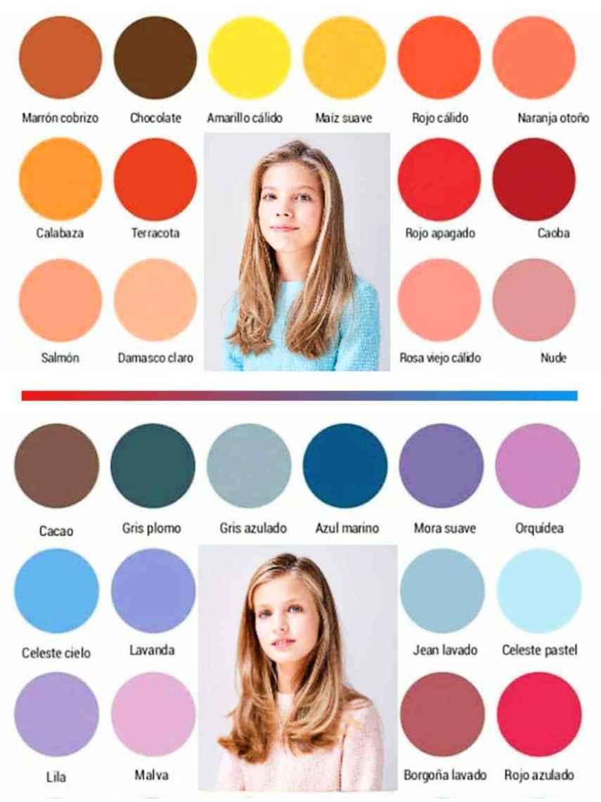 A Sofía le favorecen los tonos rojizos (otoño), y a Leonor los tonos azulados (verano).