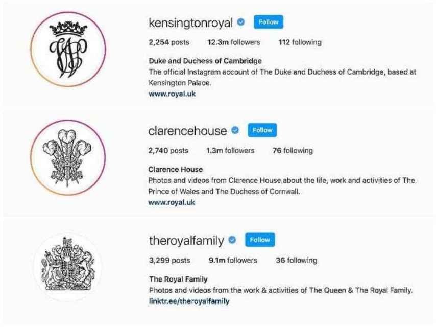 El cambio de imagen de los perfiles vinculados a la Casa Real tras la muerte del duque de Edimburgo.