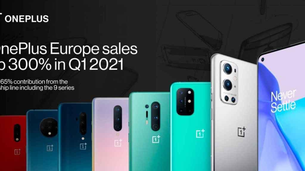 OnePlus aumenta sus ventas en Europa más del 300%