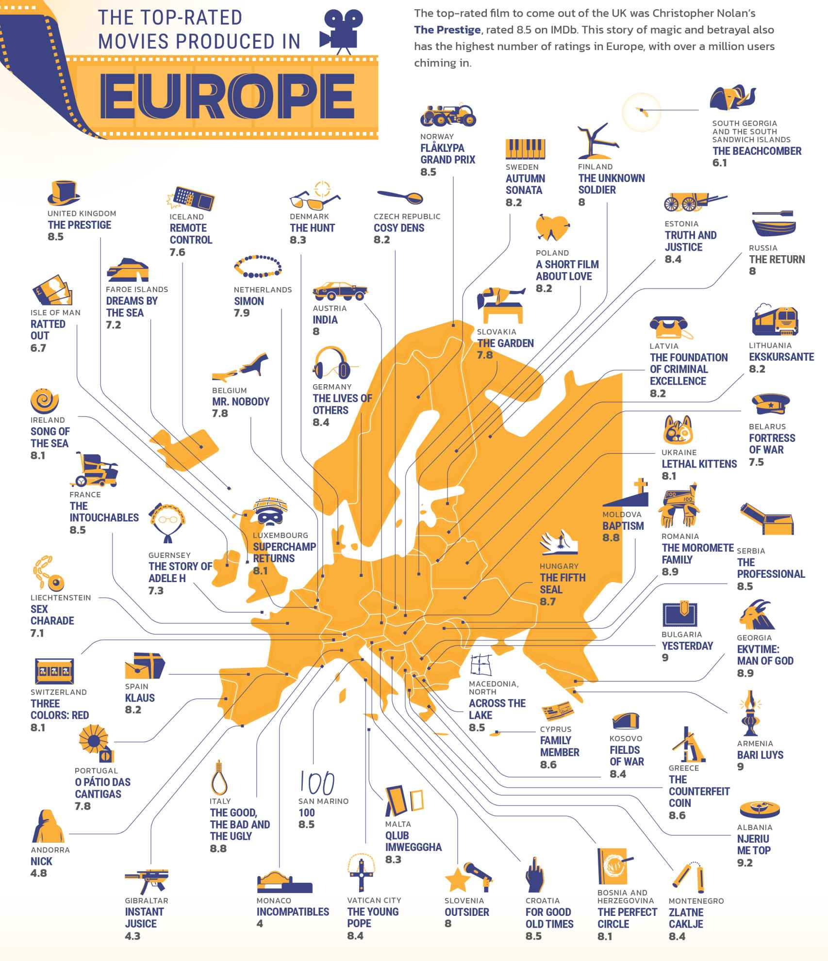 Mapa de los votos en los países europeos.