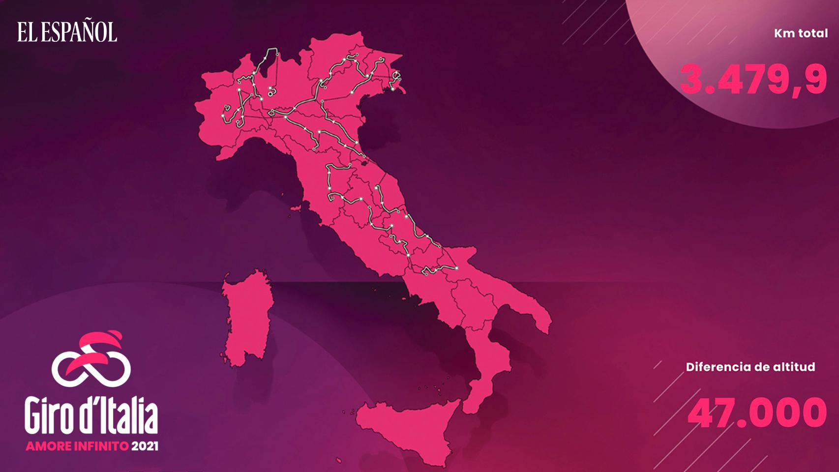 Recorrido del Giro de Italia 2021