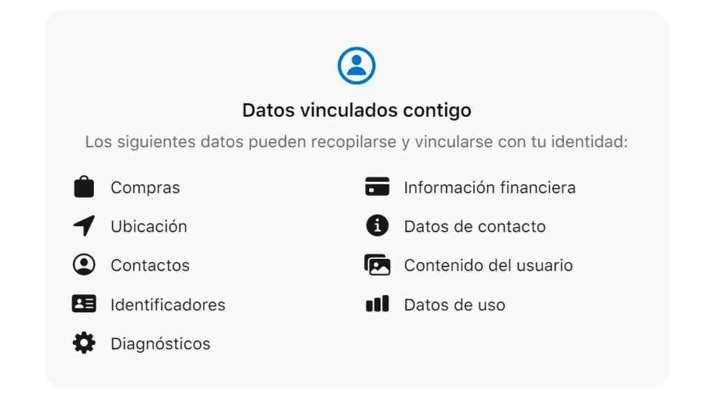 Etiquetas de privacidad en la App Store de Apple
