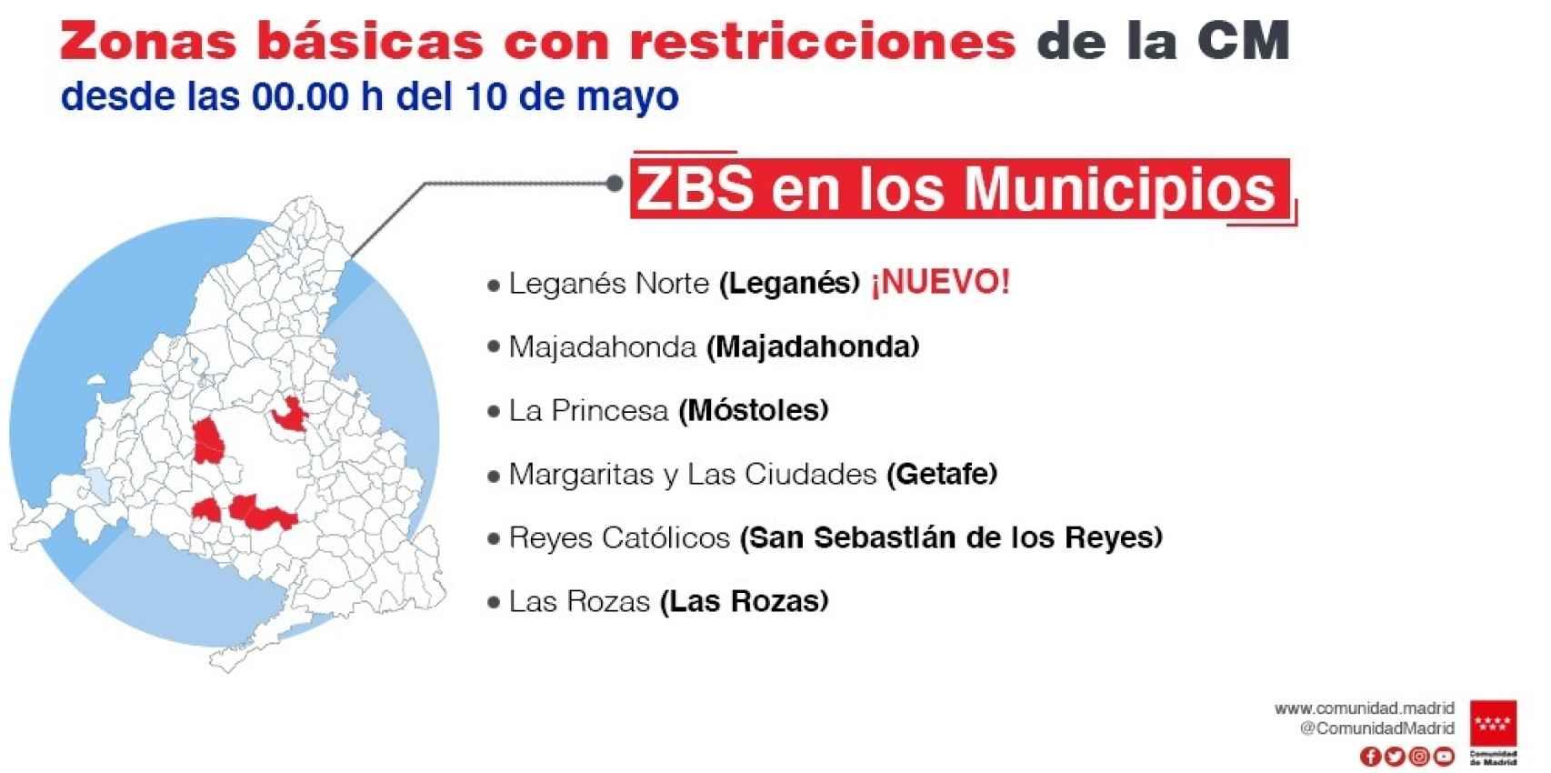 Restricciones en municipios