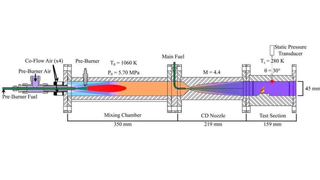 Esquema del motor hipersónico con la rampa en la fase Test Section