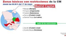 Zonas básicas que quedarán 'confinadas' en Madrid desde el lunes 17 de mayo.