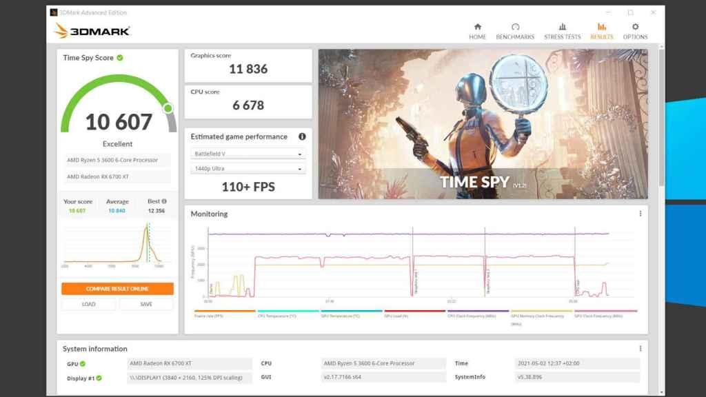 3DMark con la Radeon RX 6700 XT